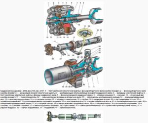 схема карданной передачи классика
